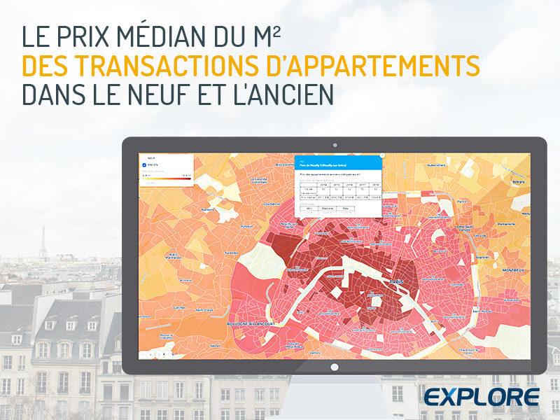 le prix médian du m² des transactiions d'appartements dans le neuf et l'ancien