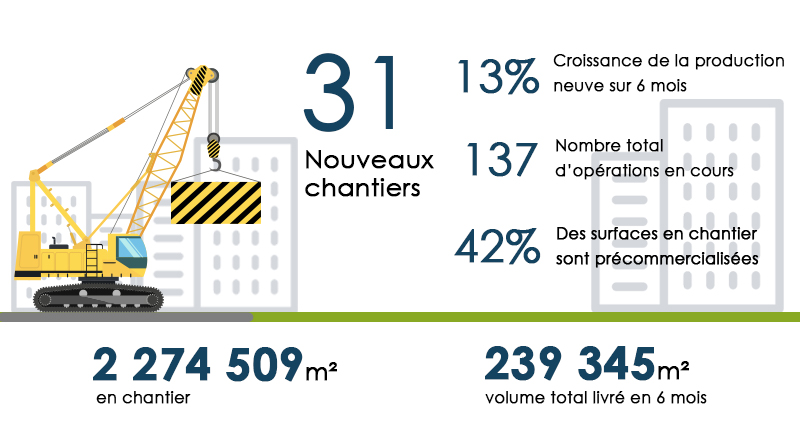 chiffres clés deloitte grand paris office crane survey 2019